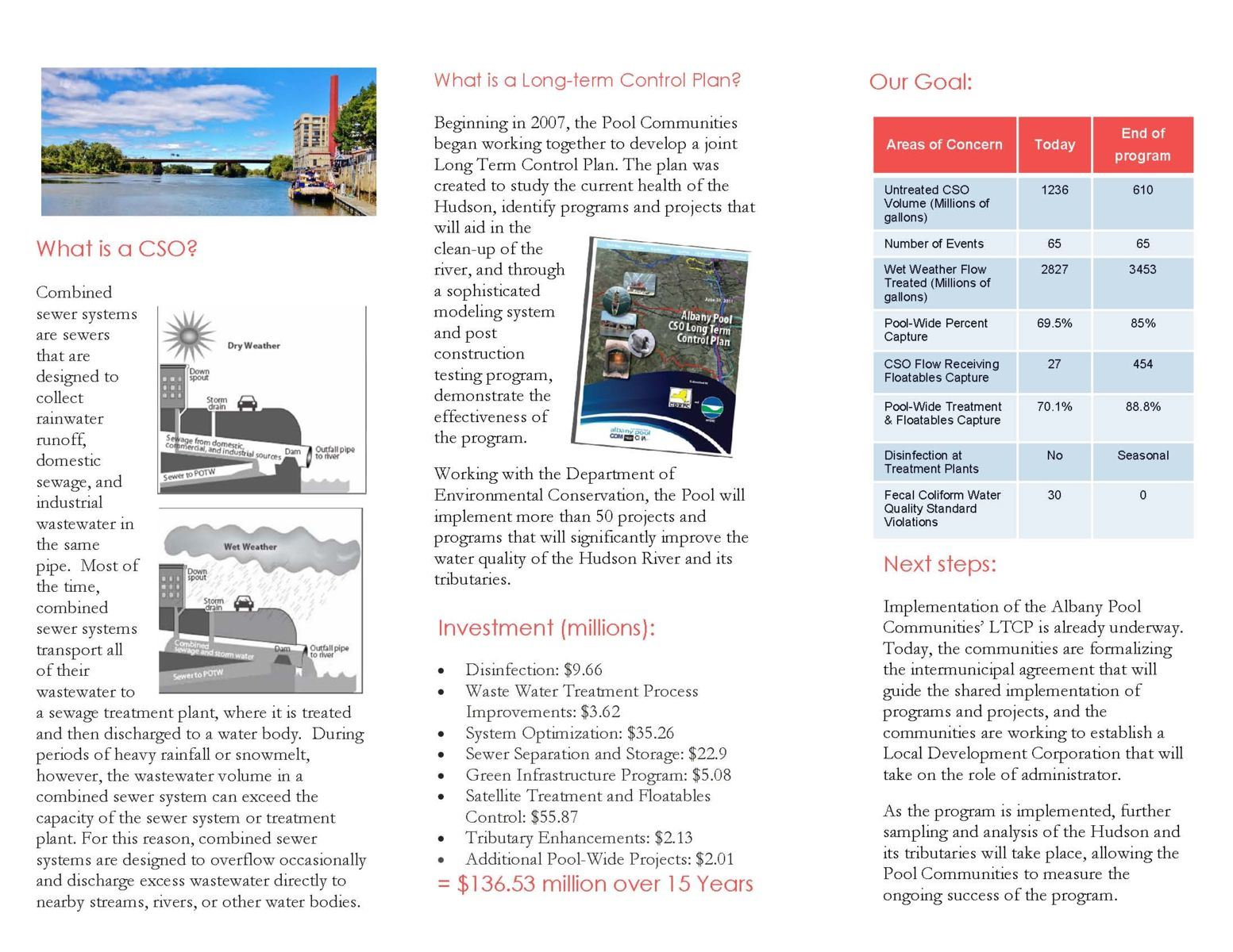 Combined Sewer Overflow Brochure Page 2